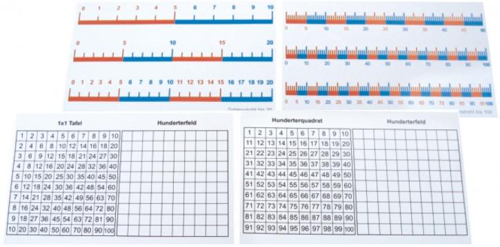 Vorlagen für die Überhangtafel Mathebox